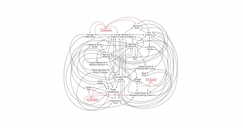 A graphic map showing the connections between artists and art movements.